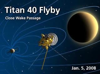 Cassini en Titán