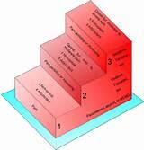 Acute Pain Management Guidelines 2011 Photos