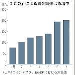 仮想通貨のICO、一般向け制限へ 金融庁検討 - 日本経済新聞