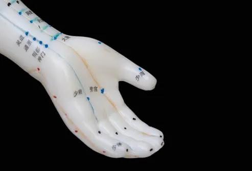 mão modelo que mostra os pontos de pressão