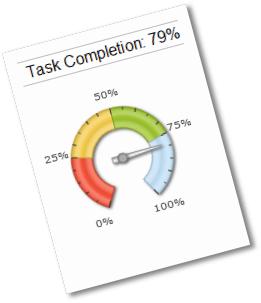 website task completion rate