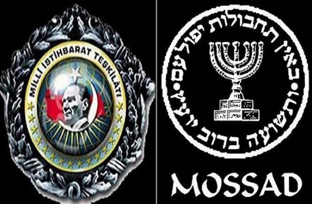 ΜΙΤ-Mossad: Οι ψευδαισθήσεις του Δρ. Φιντάν & η πρόταση για κλιμάκωση…