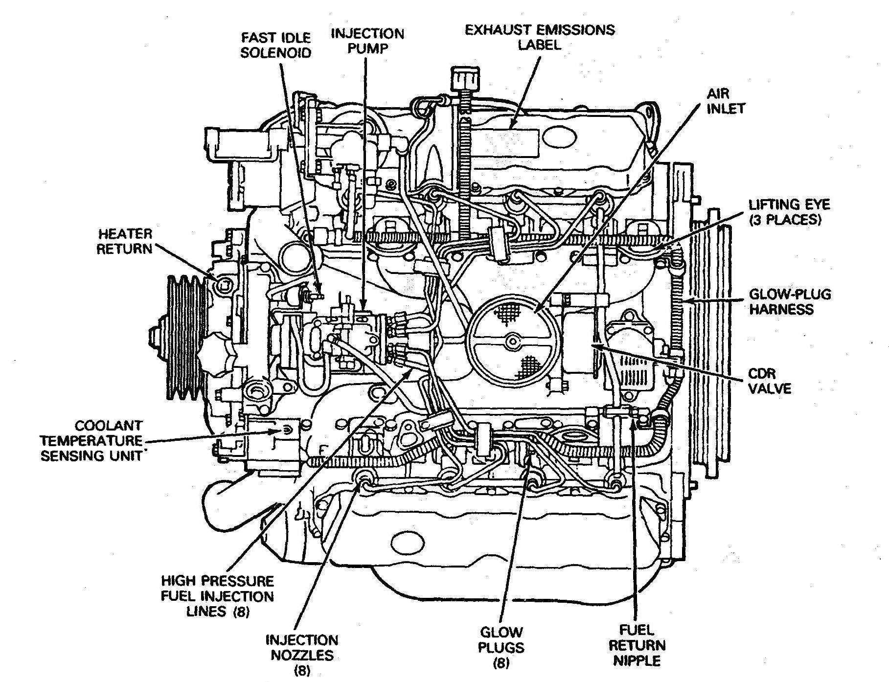 4 3 Vortec Engine Part Diagram