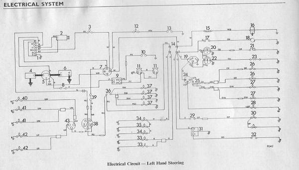 Diagram 1968 Triumph Spitfire Wiring Diagram Full Version Hd Quality Wiring Diagram Tessdiagram Emballages Sous Vide Fr
