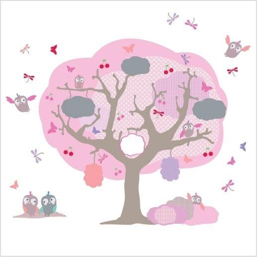 Modelos De árboles Genealógicos Familia Lengua De Signos Española