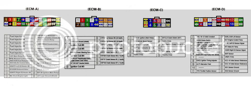 Scematic Diagram Panel  92 Acura Legend Wiring Diagram
