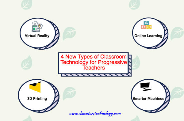 4 New Types of Classroom Technology for Progressive Teachers