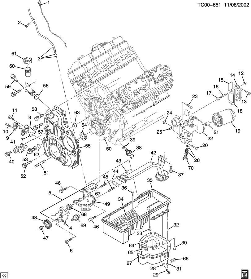 2007 Chevrolet Duramax Engine Diagram - Cars Wiring Diagram | 2015 Duramax Engine Diagram |  | Cars Wiring Diagram