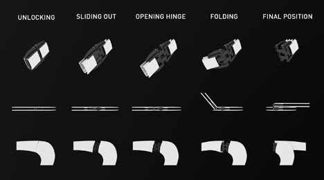 nCycle-foldingpositions.jpg