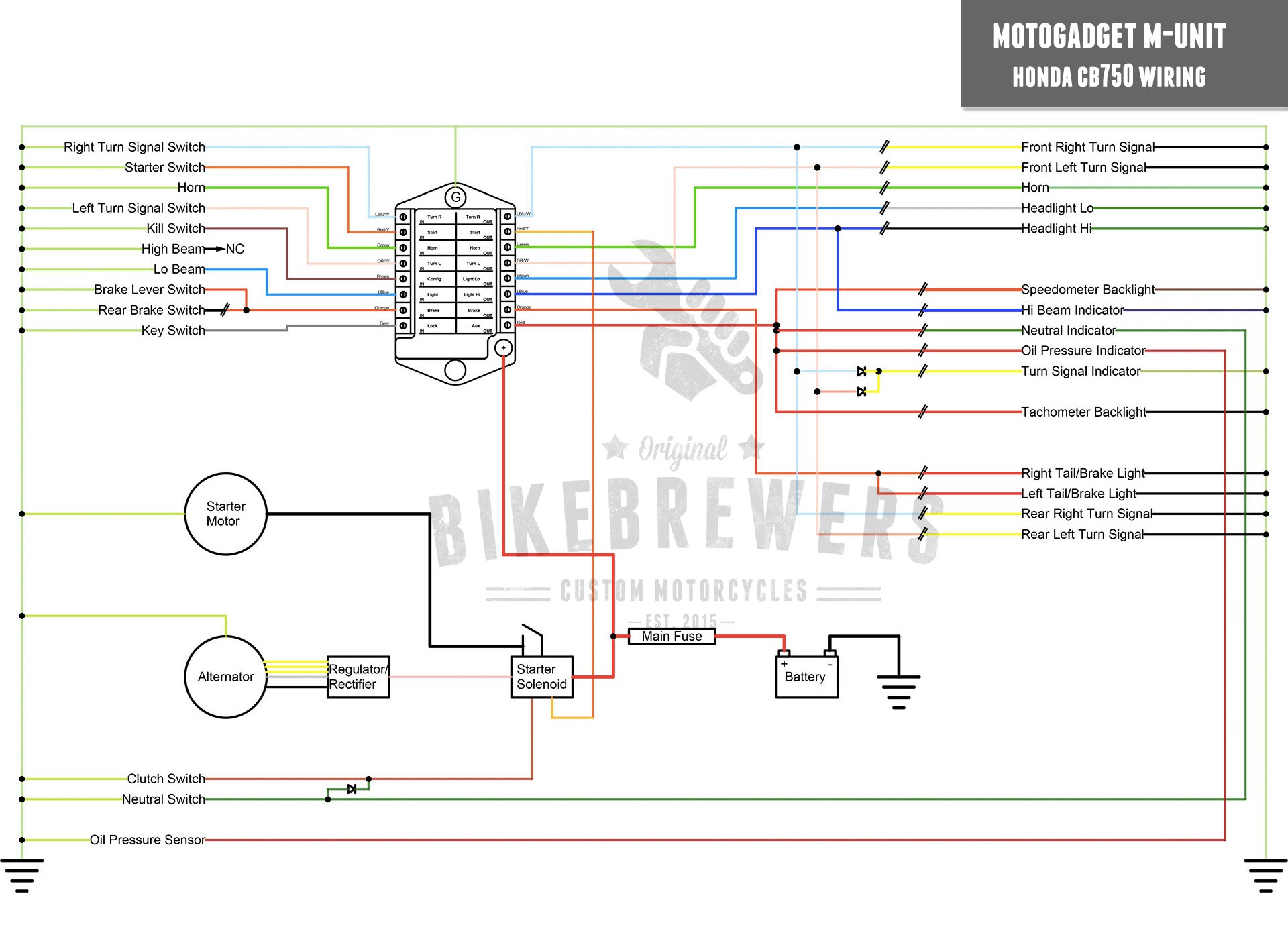 86 Gmc S15 Wiring Diagram