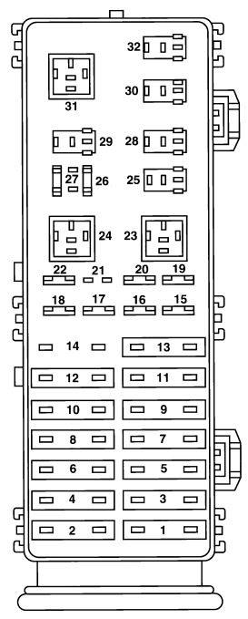 Mercury Sable 1995 1996 Fuse Box Diagram Auto Genius
