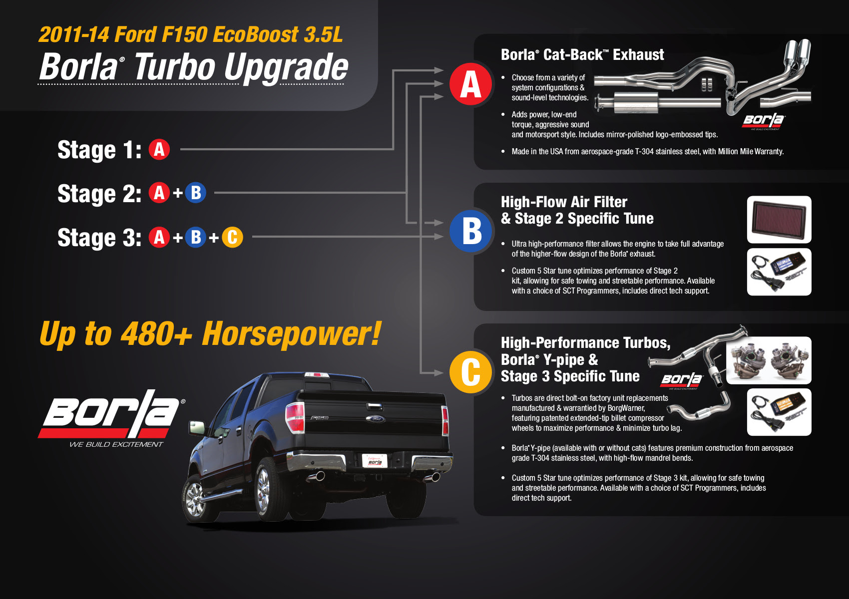 Borla Turboexhaust For 2011 14 Ford F 150 Ford Authority