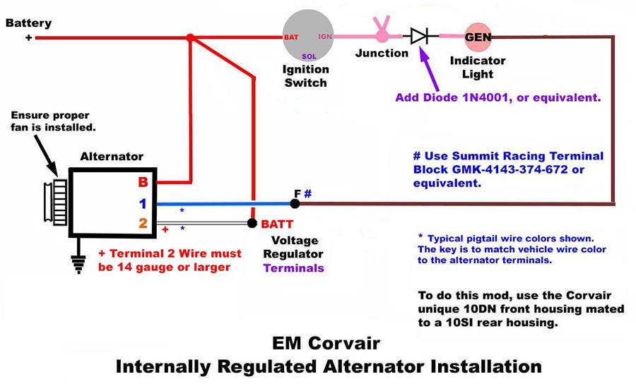 corvair alternator wiring diagram image 5