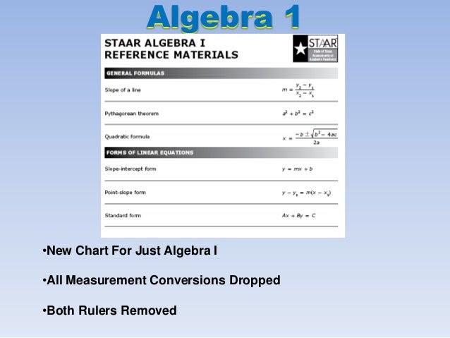Grade Chart 7th Formula Math Staar Model Lesson