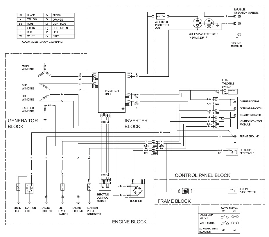 Wiring Database 2020  27 Honda Eu3000is Parts Diagram