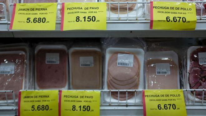 Precio del jamón en Venezuela