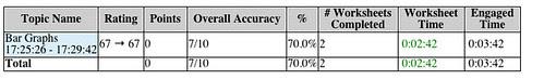 JDP Activity Summary1