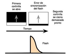 error sincronizacion.jpg