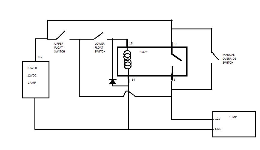 wiring diagram  31 float switch wiring diagram