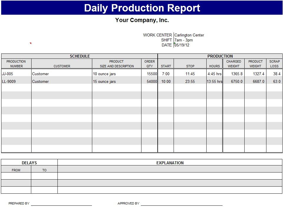 Daily Production Report | Template Sample | Work | Pinterest ...