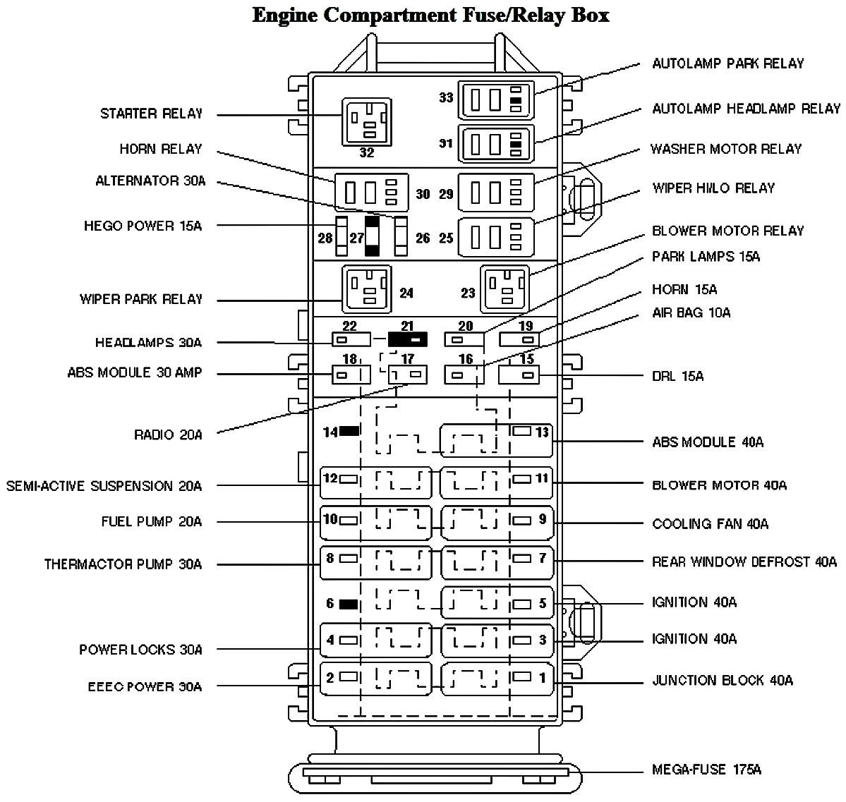 2004 Mercury Mountaineer Fuse Box Diagram