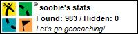 profile for soobie