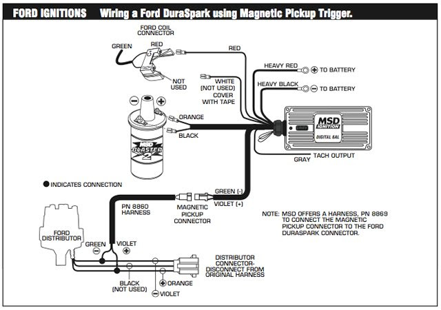 19 Lovely Msd Ignition Wiring Diagram Chevy