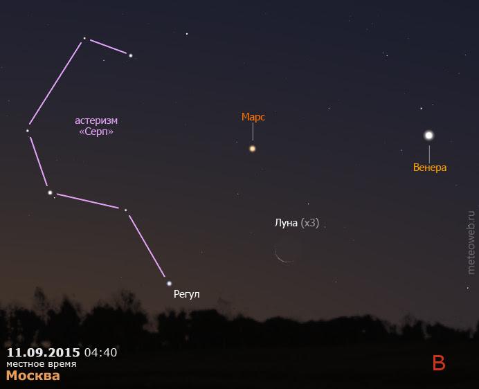 Венера, Марс и убывающая Луна на утреннем небе Москвы 11 сентября 2015 г.