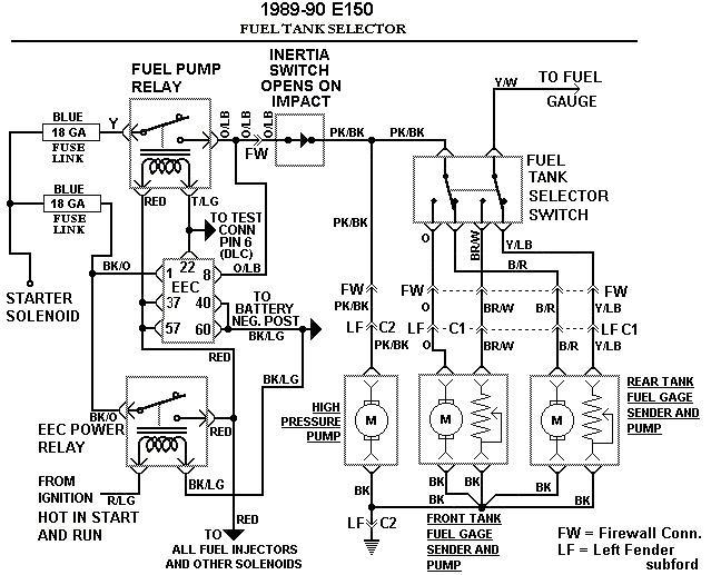 Ford E 150 Ignition Diagram