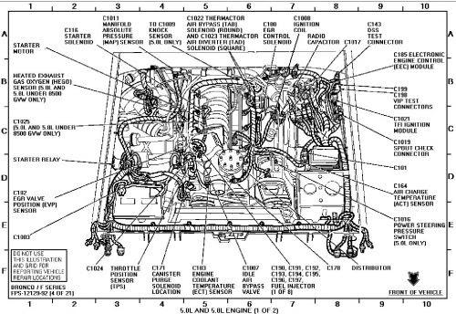 Engine Diagram Ford F 150 95 5 0 Wiring Diagrams Panel Panel Chatteriedelavalleedufelin Fr