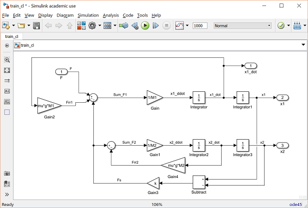 Control Tutorials For Matlab And Simulink Wiring Diagram
