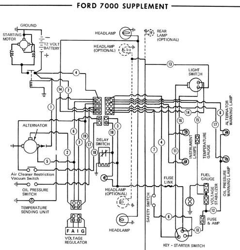 5000 Ford Tractor Electrical Wiring Diagram