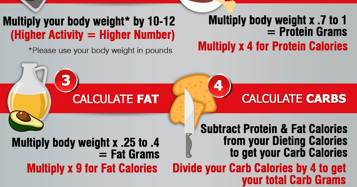 Weight Loss Calculator Tdee - Baturan z