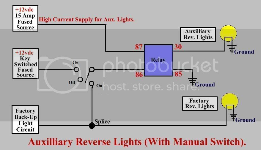 Wiring Diagram For Off Road Light
