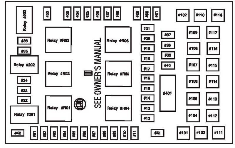 DIAGRAM] 2001 Ford F150 Fuse Box Diagram Manual FULL Version HD Quality  Diagram Manual - WIRINGNOTES.RAPFRANCE.FR