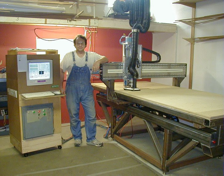 Admirable Work With Wood Complete Build Woodworking Machines Download Free Architecture Designs Rallybritishbridgeorg