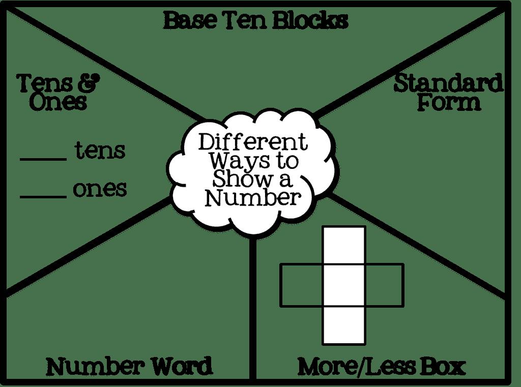 1st Grade Place Value The Brown Bag Teacher