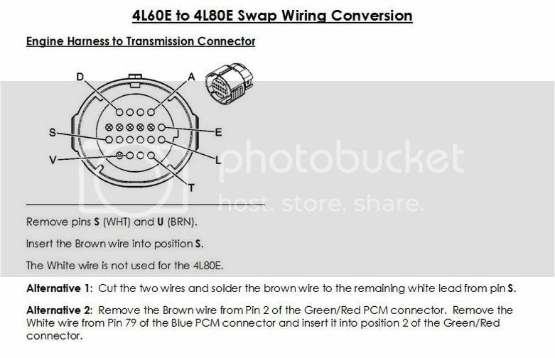 diagram chevy 1500 transmission 60e wiring diagram full