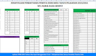 Aplikasi PPDB 2016 Terbaru Bisa Input Menggunakan Excel - Rekapitulasi