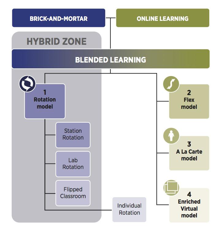 Hybrid Zone (1),jpg