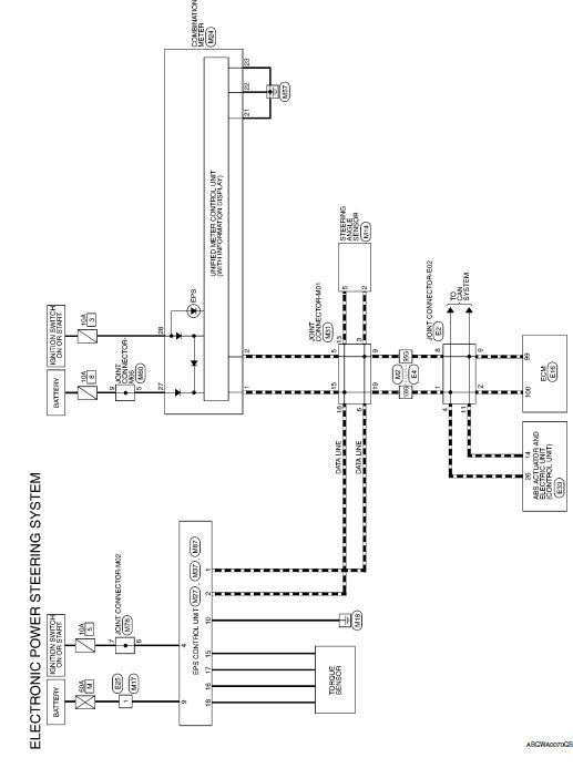 Electric Power Steering Wiring Diagram 2011 Nissan Versa Wiring Diagram Air Bag Carferra Genericocialis It