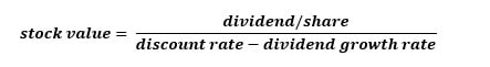 formula for calculting dividend discount model