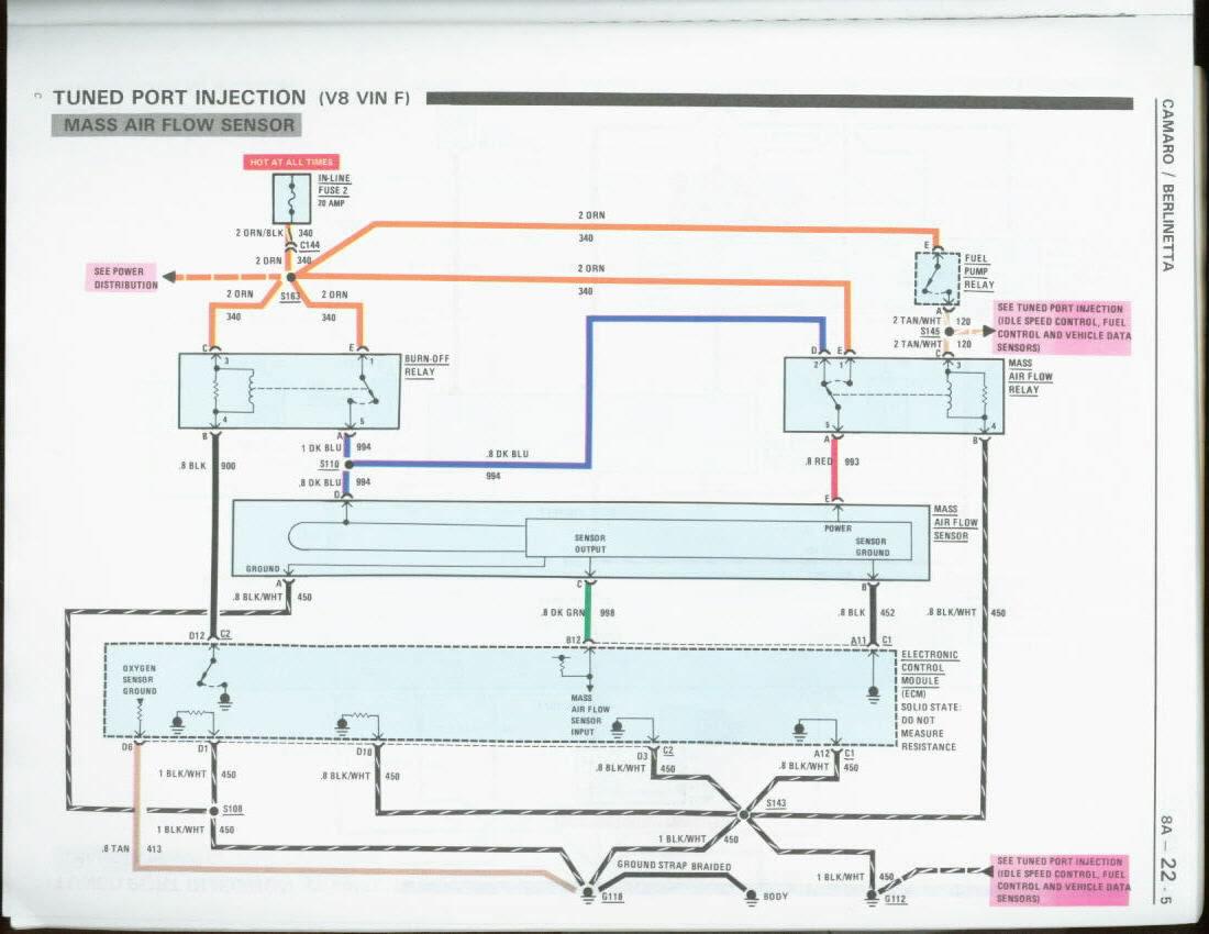 1990 Camaro Wiring Schematic Wiring Diagram Level Level Lastanzadeltempo It