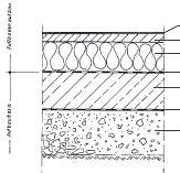 haus bauen estrich beton b15. Black Bedroom Furniture Sets. Home Design Ideas