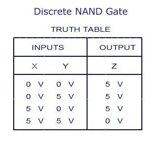 Discrete NAND Gate -Truth Table