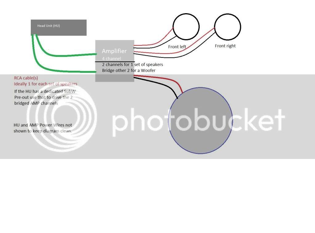 Diagram 4 Channel Amp 2 Speaker 1 Sub Wiring Diagram Wiring Diagram Full Version Hd Quality Wiring Diagram Tenancyguaranteescheme Alma Normandie Fr