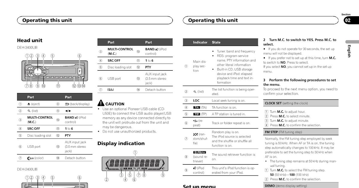 Wiring Diagram Database  Pioneer Deh 3400ub Wiring Diagram