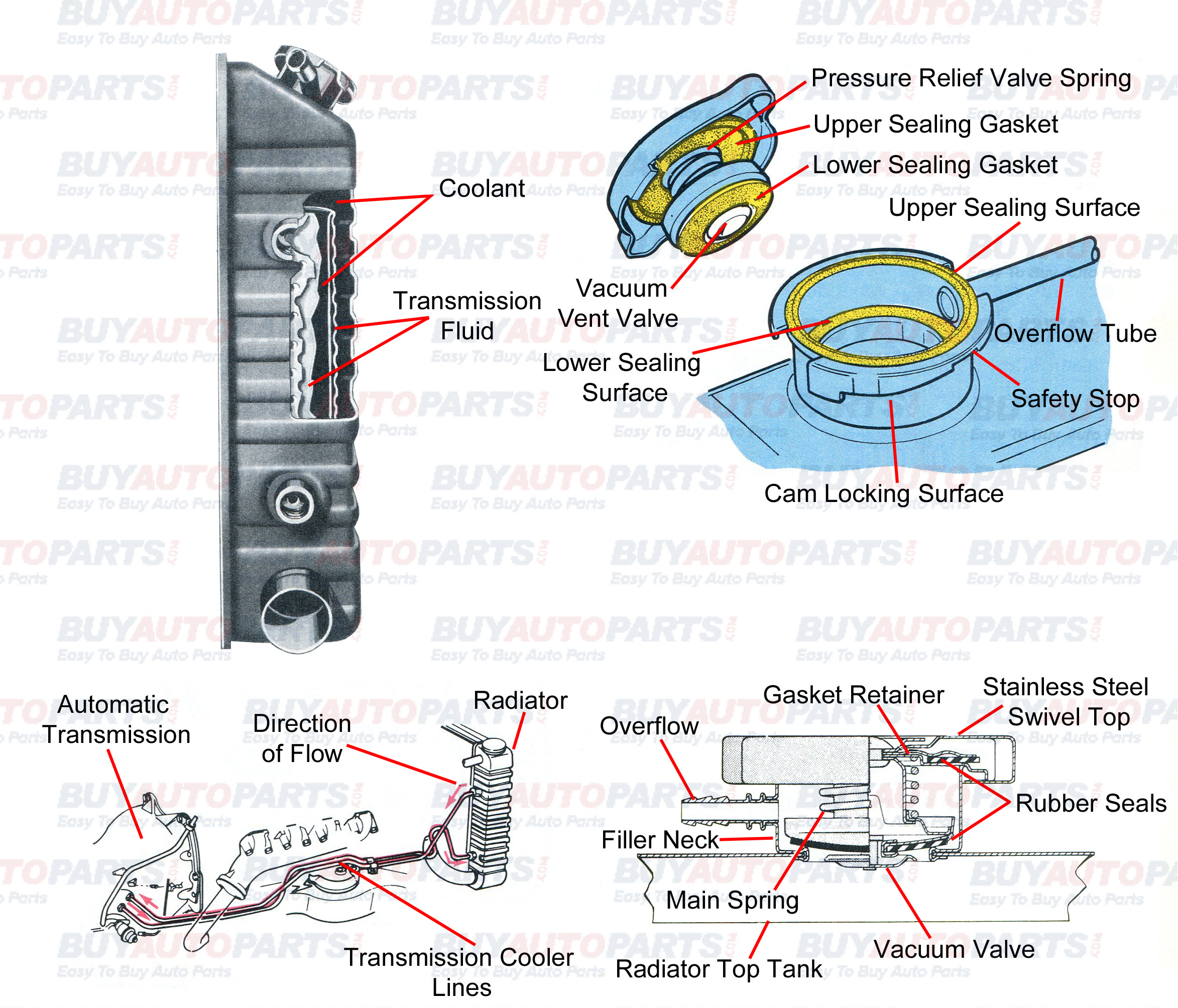 Wiring Diagram  10 2000 Chevy Cavalier Radiator Diagram