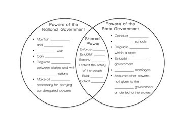 Federalism Venn Diagram Answer Key - Arocreative