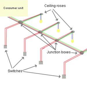 Wiring Light Point      Diagram    circuit